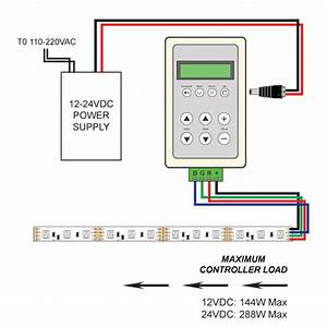 Rgb Led Controller  Programmable Rgb Led Controller For