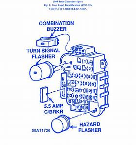 Jeep Cherokee Sport 2001 Buzzer Fuse Box  Block Circuit