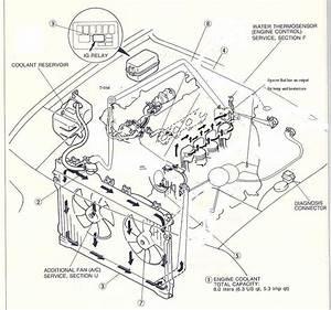 My Coolant Re-route - Miata Turbo Forum