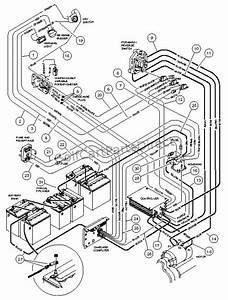 Wiring Diagram Club Car Carryall