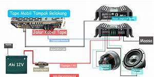 Power Amplifier Mobil Untuk Speaker Subwoofer