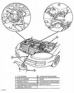 1999 Dodge Intrepid Engine Diagram
