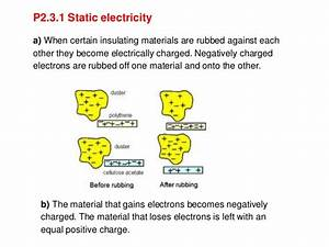 Additional Science P2 3 Electricity