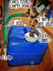 Water System Guide For Diy Camper Van Conversion