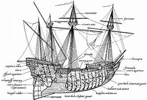 Anatomy Of The Ship  U2014 A Pirate U0026 39 S Glossary Of Terms