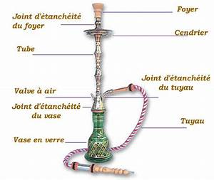 Prix D Une Pipe : narguil istanbul istanbul ~ Dailycaller-alerts.com Idées de Décoration