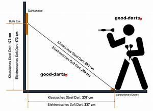 Dart Scheibe Höhe : dart abstand und h he der dartscheibe offizielle ma e good ~ A.2002-acura-tl-radio.info Haus und Dekorationen