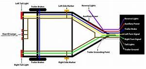 Trailer Wiring Diagram 4 Way Plug
