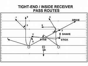 Ncaa Rushing For Beginners  The Plays  Cross In