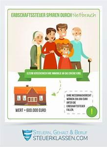 Erbschaftssteuer Bei Immobilien : erbschaftssteuer sparen mit nie brauch ~ Watch28wear.com Haus und Dekorationen