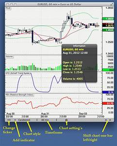 Xtick For Mac Os X Charting Software