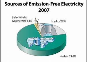 Thermal Insulation For Nuclear Power Plants And Nuclear