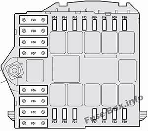 Honda Jazz Fuse Box Location