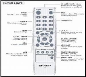 Como Entrar Al Modo Servicio De Un Tv Sharp 21g Fx10l