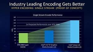 Intel, Iris, Xe, Graphics, Intel, Graphics, Xe, Concept, Design