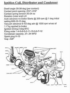 Model T Ford Forum  Ot   Problem With A 1948 Lincoln V12