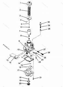 Polaris Sportsman 500 Carburetor Diagram