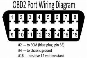 Ford Obd2 Wiring Diagram