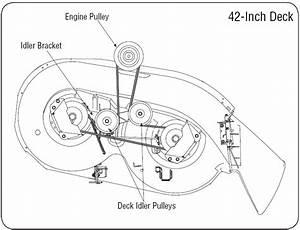 Troy Bilt Bronco Parts Diagram