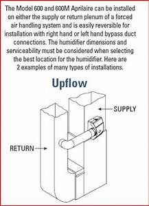 Can I Install Aprilaire 600 On Return Duct