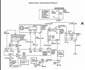I Need The Wiring Diagram For A 2003 Chevrolet S