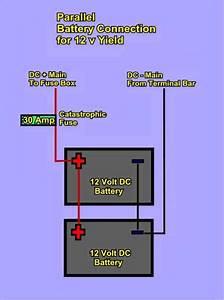Zephyr Teardrop Camper Electric System