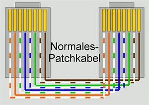 Lan Kabel Belegung : rj45 stecker crimpen der elektriker ~ A.2002-acura-tl-radio.info Haus und Dekorationen
