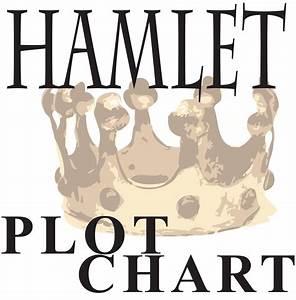 Hamlet Plot Chart Analyzer Diagram Arc