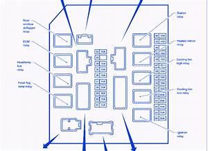 2005 Altima Fuse Block Wiring Diagram : nissan frontier 2008 main fuse box block circuit breaker ~ A.2002-acura-tl-radio.info Haus und Dekorationen