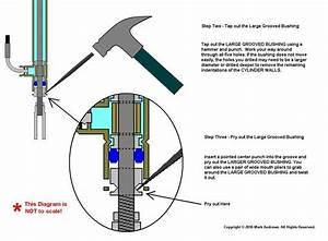 Slk Top Cylinder Rebuild Guide With Cut