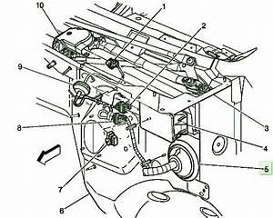 2010 Gm Acadia Engine Fuse Box Diagram  U2013 Auto Fuse Box Diagram