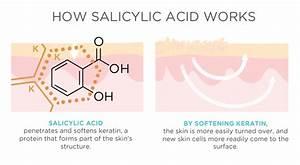Salicylic Acid V U00e0 Nh U1eefng  U0111i U1ec1u C U1ea7n Bi U1ebft