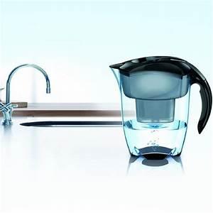 Brita Water Filter Instructions Manual