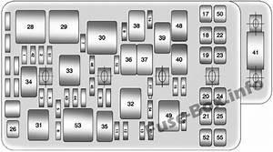 Fuse Box Diagram Chevrolet Malibu  2008