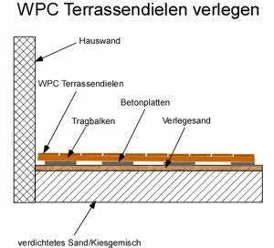 Wpc Dielen Verlegen Ohne Unterkonstruktion : wpc dielen verlegen diy abc ~ Watch28wear.com Haus und Dekorationen