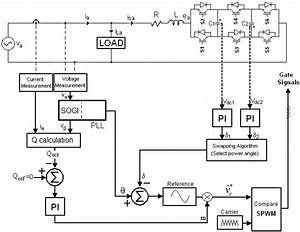 Block Diagram Of Reactive Power Control 2  Single Phase