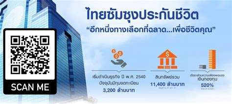 Tokio marine insurance (thailand) www.tokiomarinelife.co.th (сайт на тайском языке). งาน Thai Samsung Life Insurance สาขา ขอนแก่น