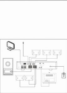 Page 2 Of Emerson Home Theater System Av101 User Guide