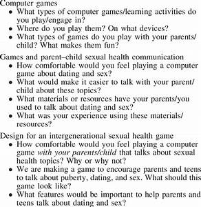 Focus Group Guide Questions  Selection