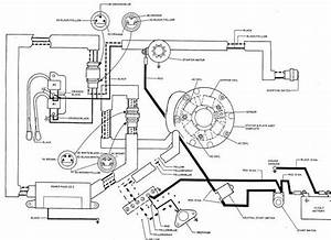 Diagram 1997 Evinrude 9 9 Wiring Diagram Full Version Hd Quality Wiring Diagram Hpvdiagrams Argiso It