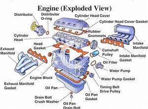 Engine Diagram Simple Motor In 2020