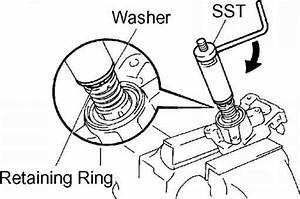 Install Main Shaft Assembly
